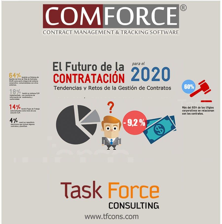 Futuro-Contratacion